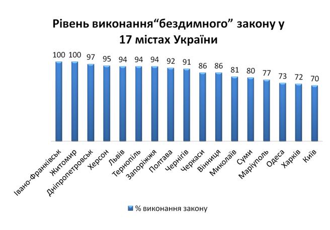 Смотреть русское видео пьяных подростков
